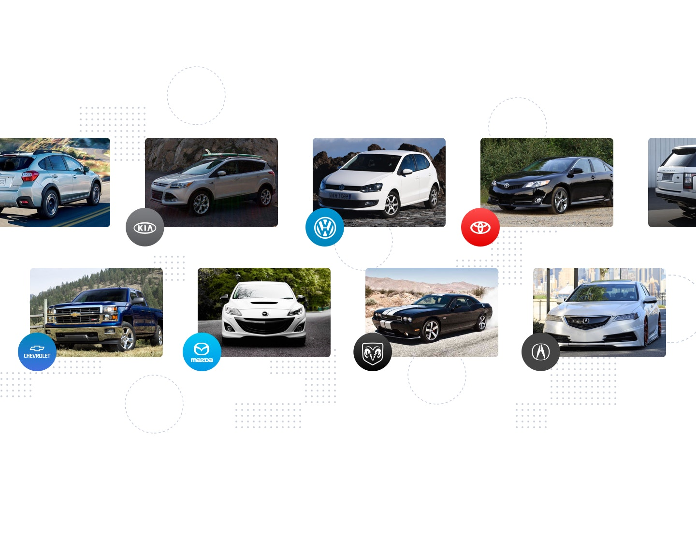 Trends In Car Leasing Since 2009