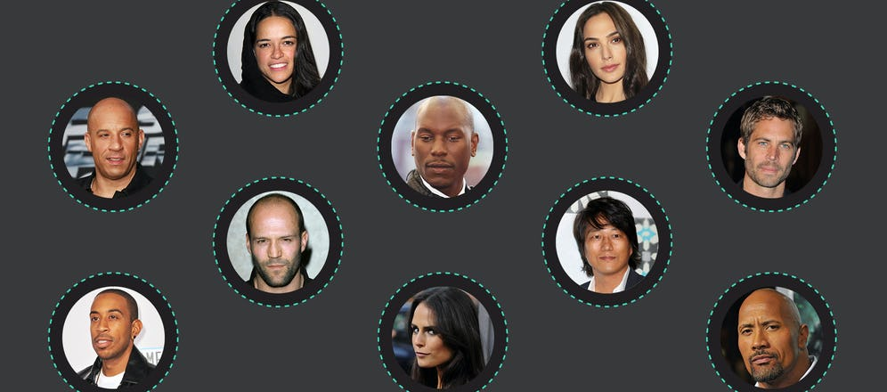 Which Fast And The Furious Character Are You? [Quiz]