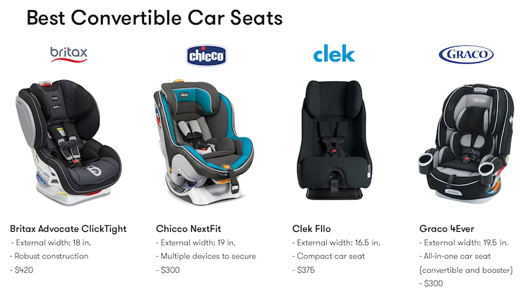 Best Car Seats For Small Cars Instamotor, Best Small Convertible Car Seat