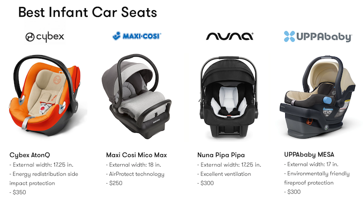 There Are Many Different Car Seats To Choose From All Of The On This List Have Been Recommended By Carseatblog A Prominent Source For Seat